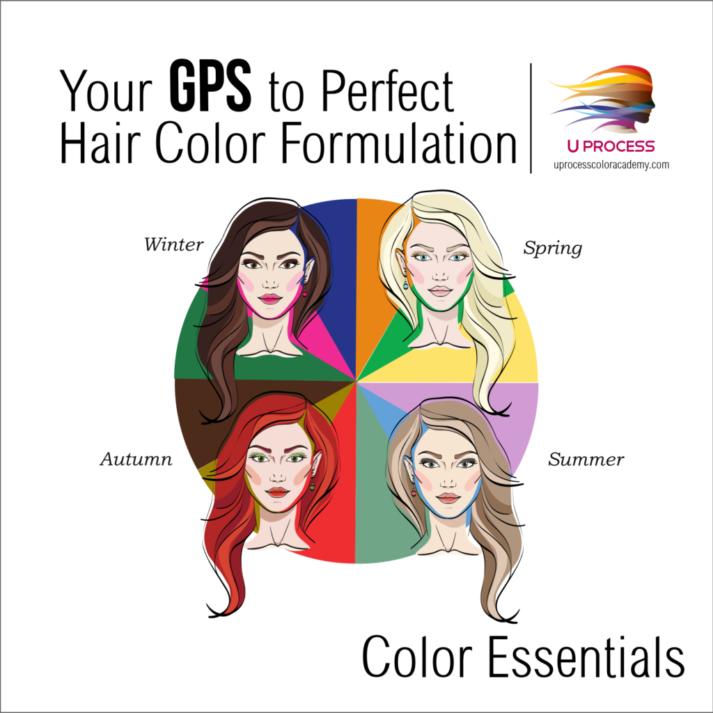 GPS Color Essentials